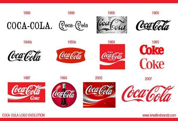 Printable Coca-Cola Logo - LogoDix