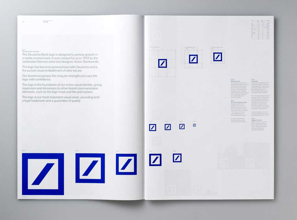Deutsche Bank Logo - Peek Inside: Deutsche Bank's BrandSpace, Strategy & Standards