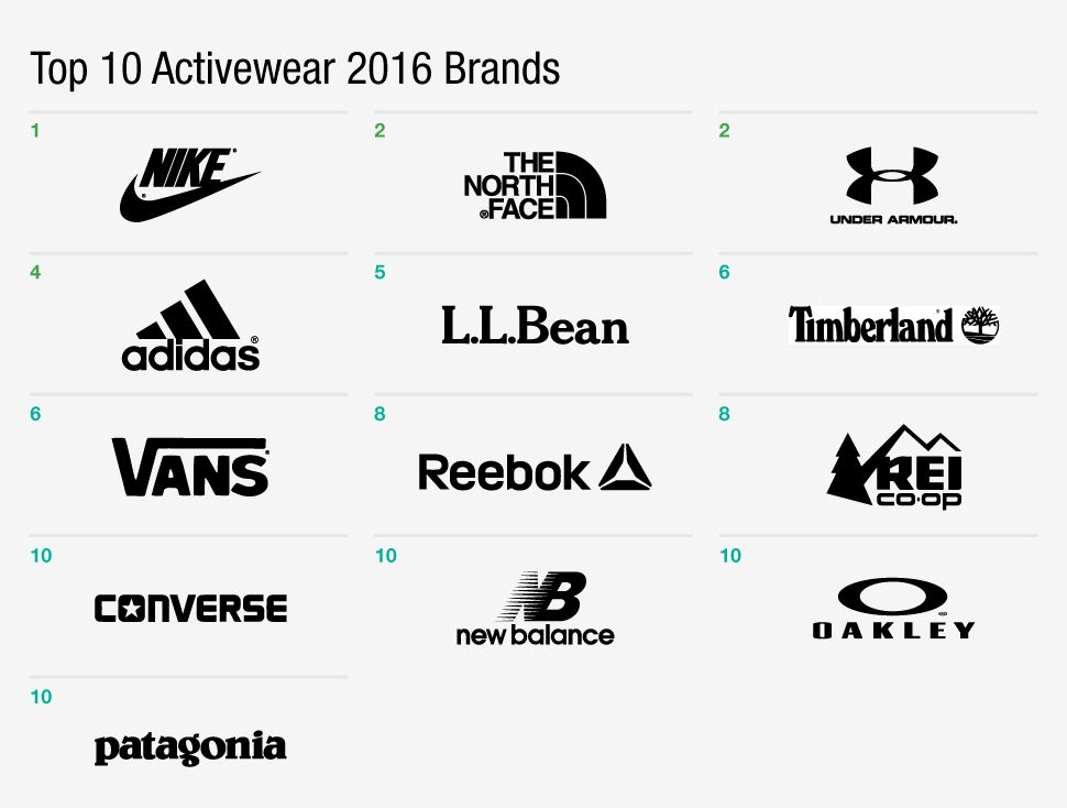 new athletic brands athletic apparel companies