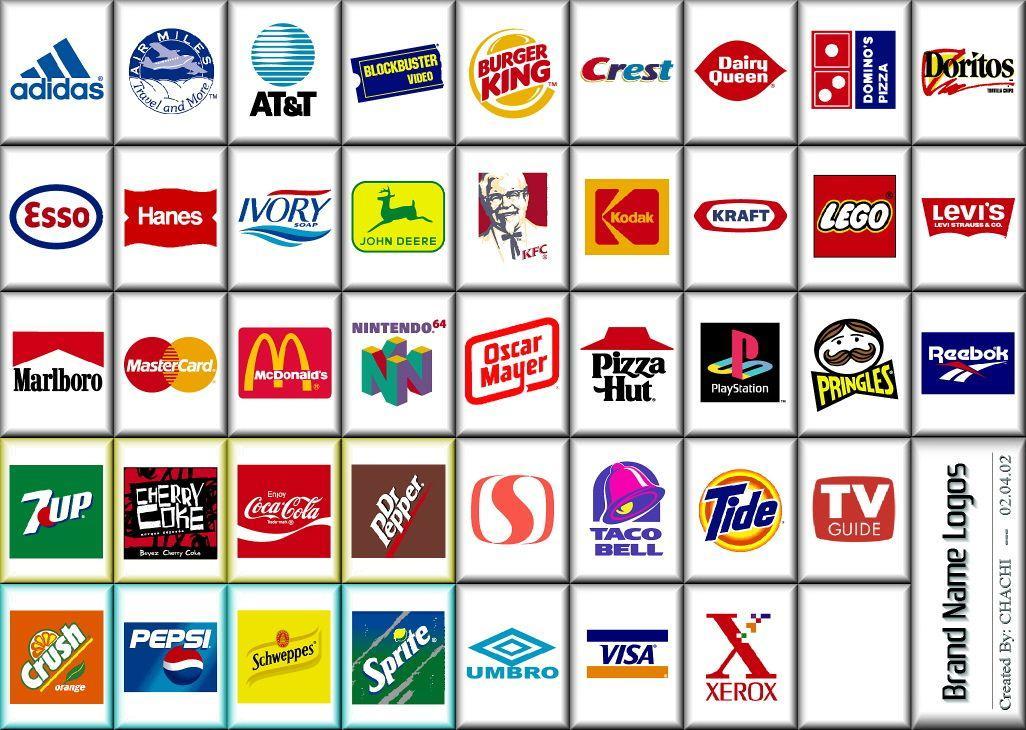 названия логотипов и брендов с картинками предложениями оказании