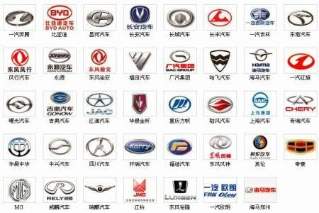Exotic Car Brand Logo - luxury car name with symbol Now Is The Time For You To