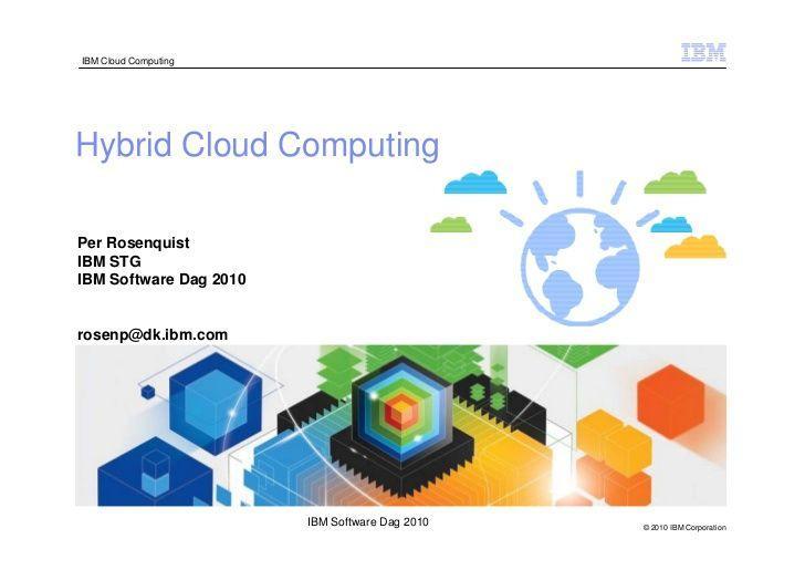 IBM Cloud Software Logo - LogoDix