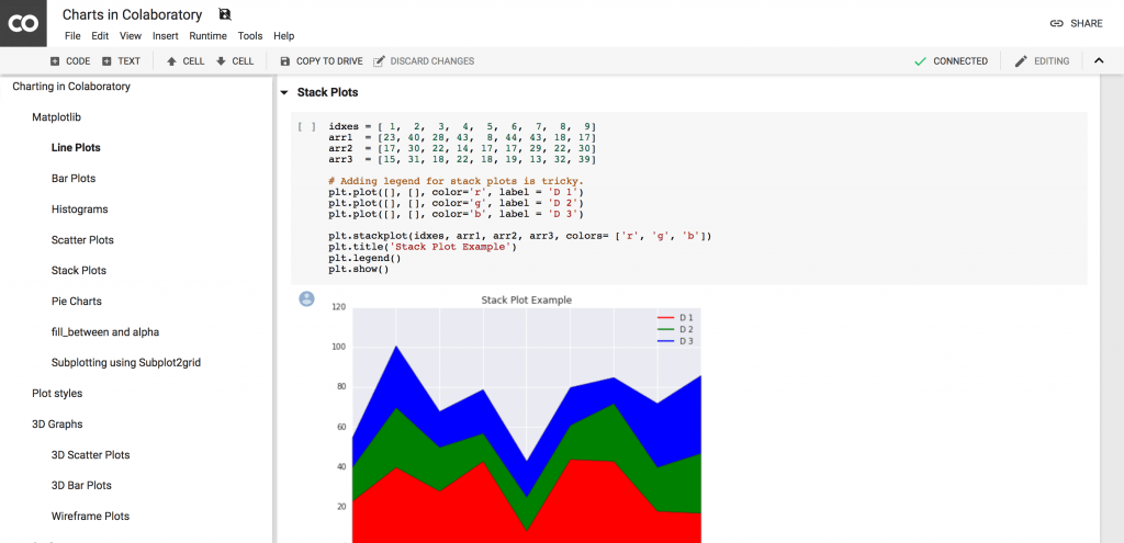 Jupyter Logo - The Ultimate Guide to Use Jupyter Notebook Using Python