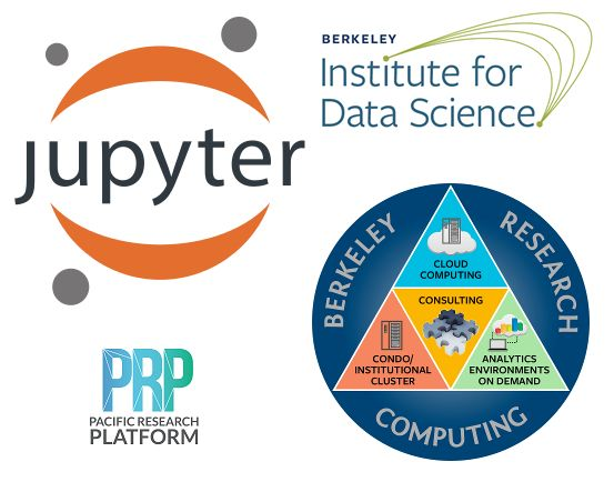 Jupyter Logo - A free & fully-loaded JupyterHub server supports campus research ...