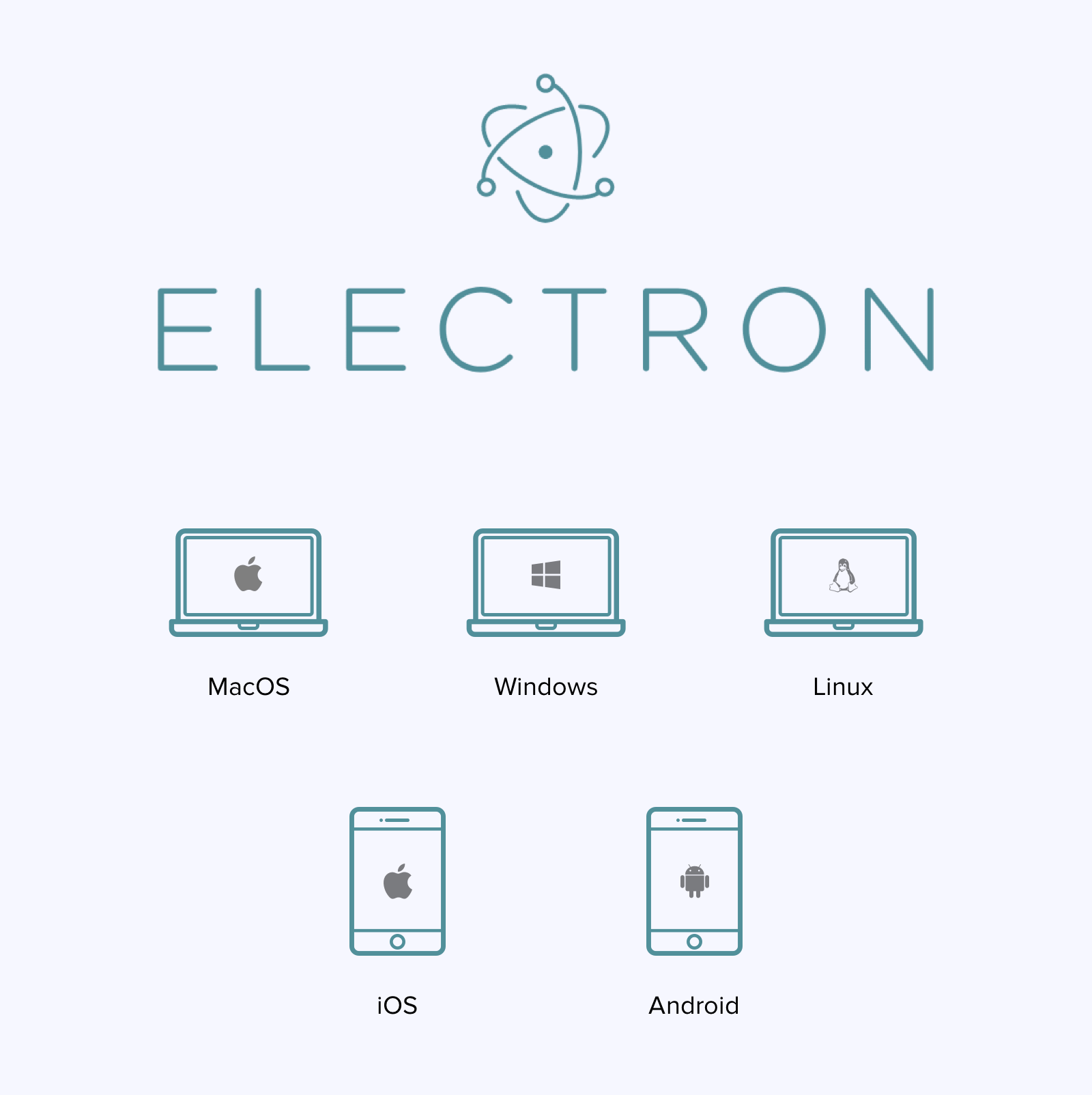 Electron js Logo - LogoDix