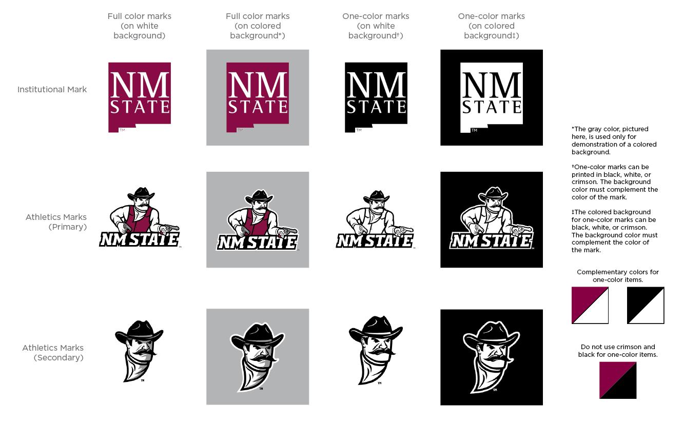 Nmsu Logo Logodix