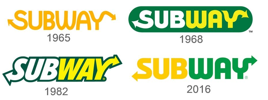 Subway Logo - The Subway Logo Design and the History Behind the Business