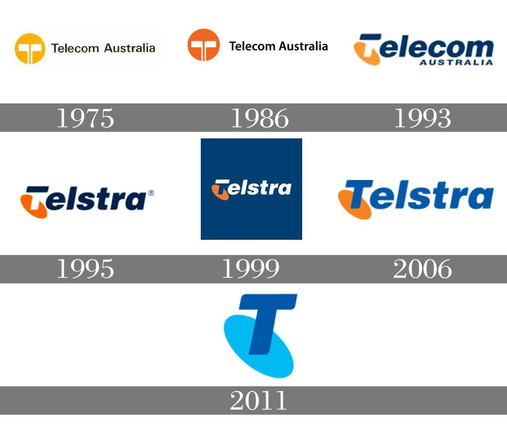 Telstra Logo - Telstra logo, Telstra Symbol, Meaning, History and Evolution