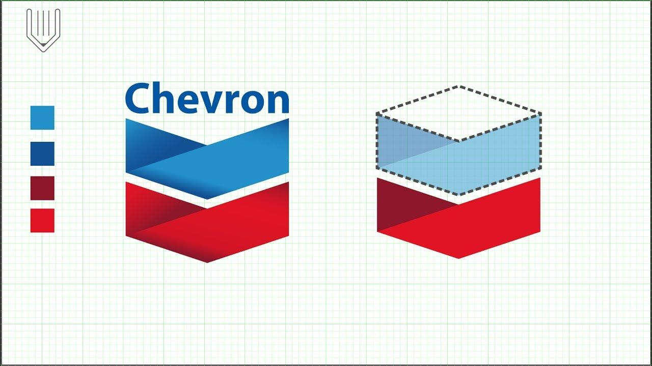Chevron Logo - Why simple logos are so succesfull? History, anatomy and design of ...
