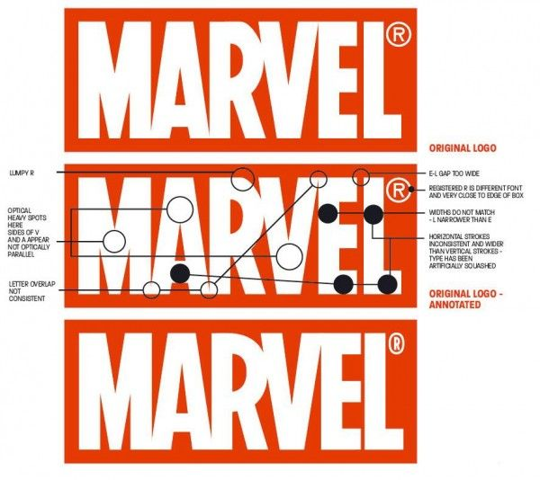 Marvel Logo - When Rian Hughes Fixed The Marvel Logo