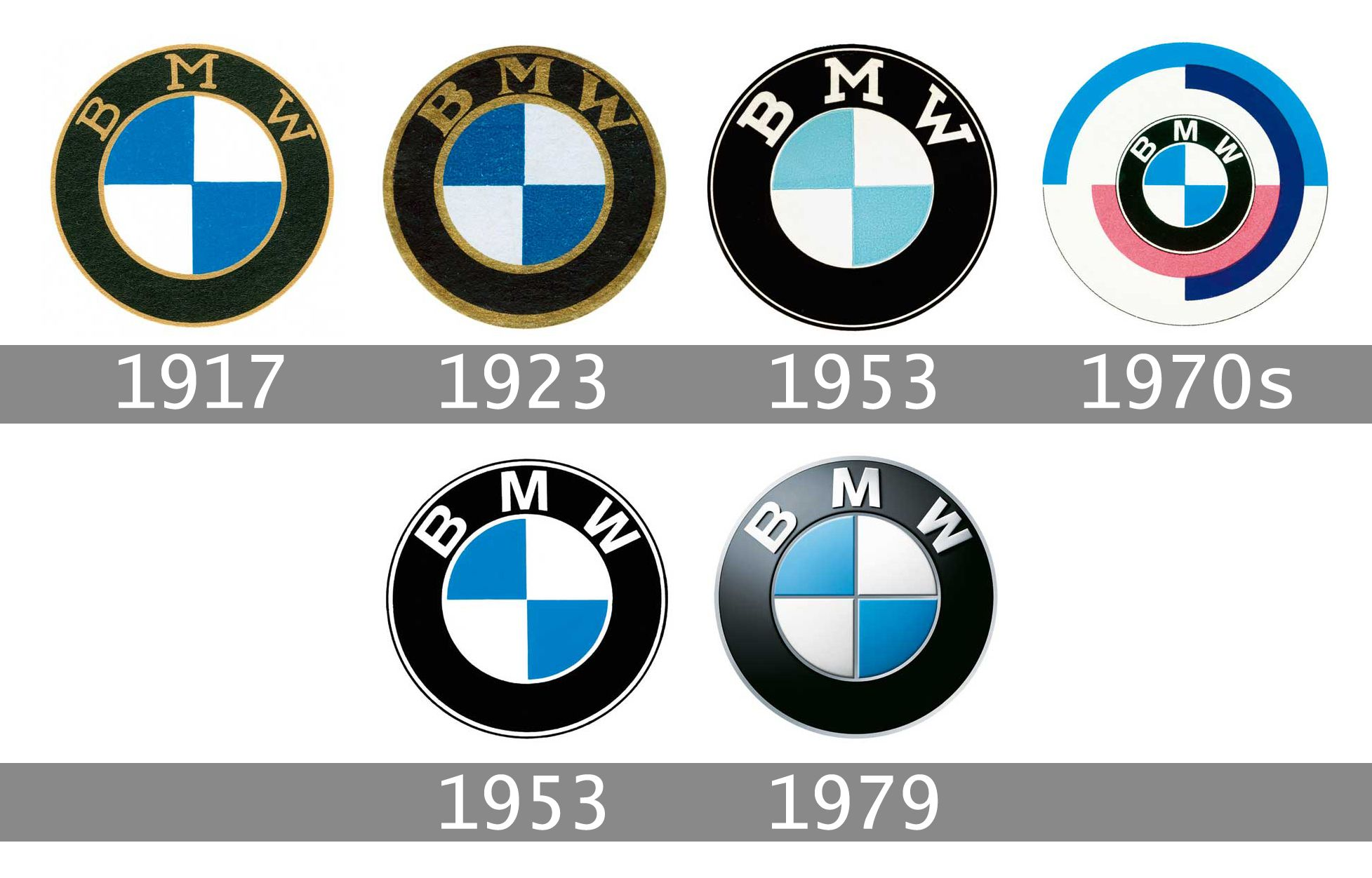 BMW Logo - BMW Logo, BMW Symbol, Meaning, History and Evolution