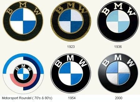 BMW Logo - The Truth Behind the Origin of the BMW Logo – BMW Motorcycle Magazine