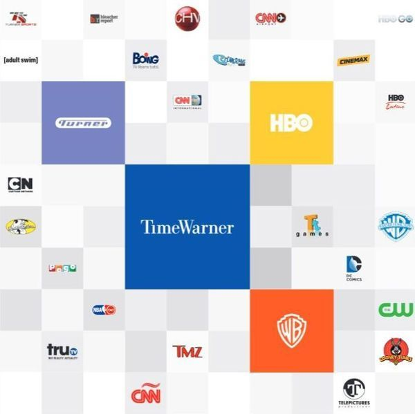 Time Warner Logo - WarnerMedia Reviews | Glassdoor