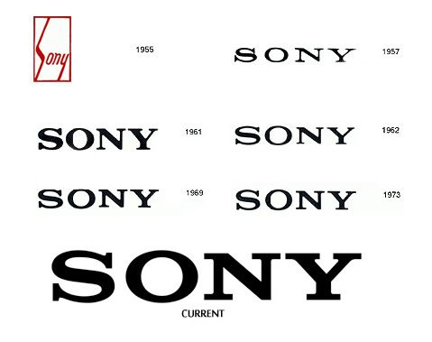 Sony Logo - Sony Logo, Sony Symbol, Meaning, History and Evolution
