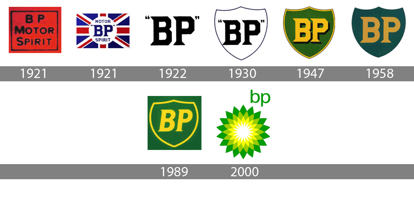 BP Logo - BP Logo, British Petroleum Symbol Meaning, History and Evolution