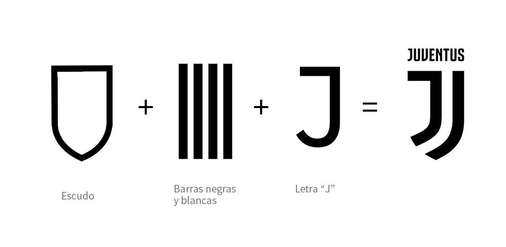 Juventus Logo Logodix