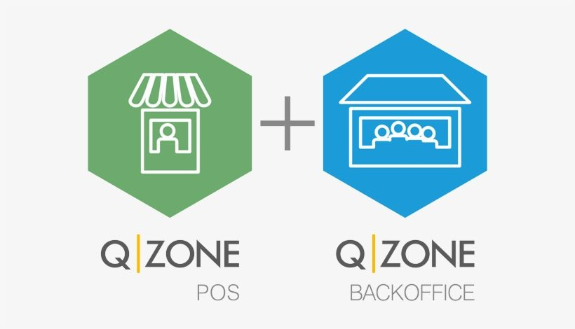 Qzone Logo - Qzone Logo Retail - Retail Transparent PNG - 708x450 - Free Download ...