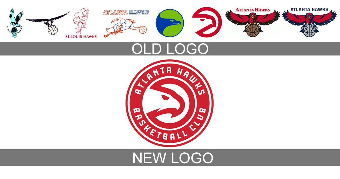 Atlanta Hawks Logo - Atlanta Hawks Logo, Atlanta Hawks Symbol, Meaning, History and Evolution