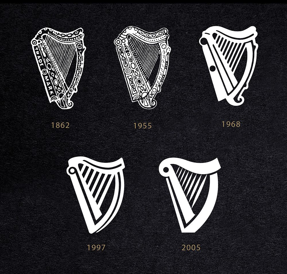 Harp Beer Logo - Brand New: New Logo for Guinness by Design Bridge
