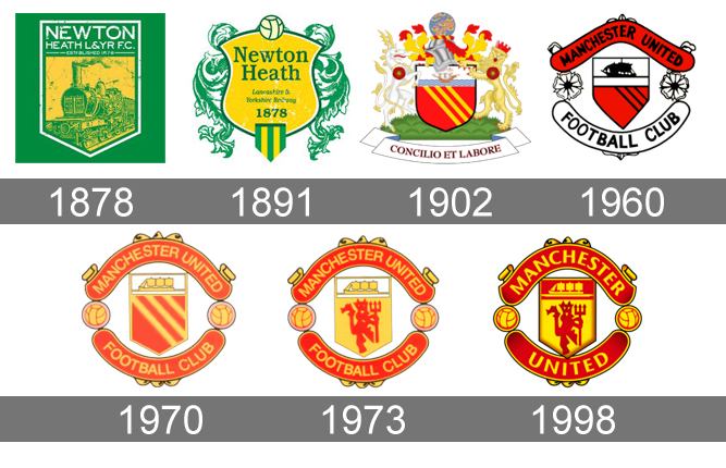 Manchester United Logo - Manchester United Logo, Manchester United Symbol Meaning, History ...