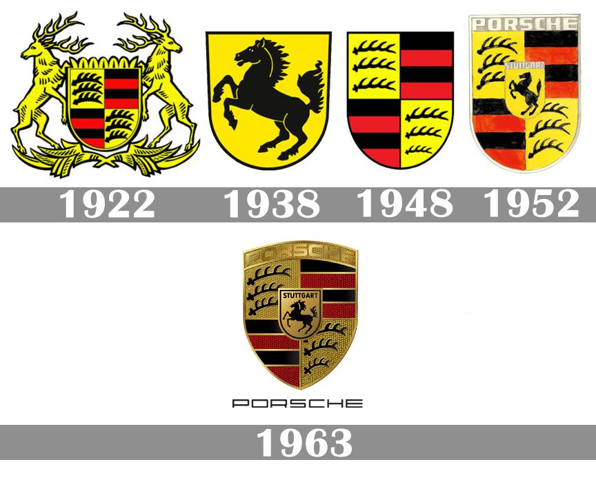 Porsche Logo - Porsche Logo, Porsche Symbol, Meaning, History and Evolution