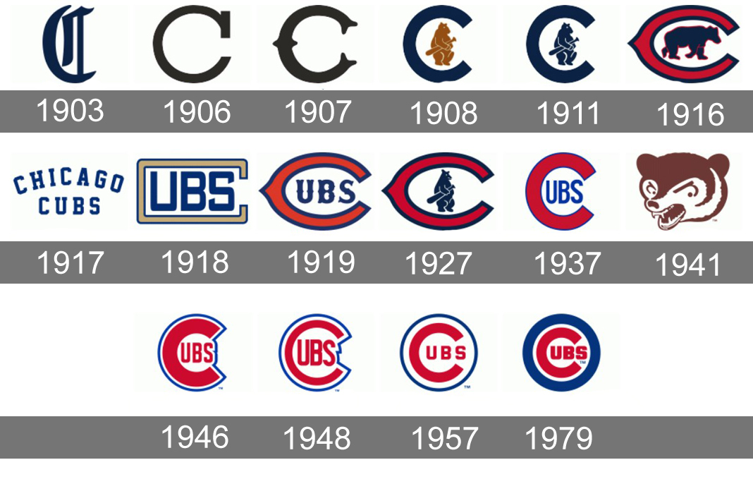 Chicago Cubs Logo - Chicago Cubs Logo, Cubs Symbol, Meaning, History and Evolution