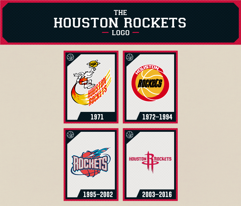 Houston Rockets Logo - The Evolution of the Houston Rockets Logo