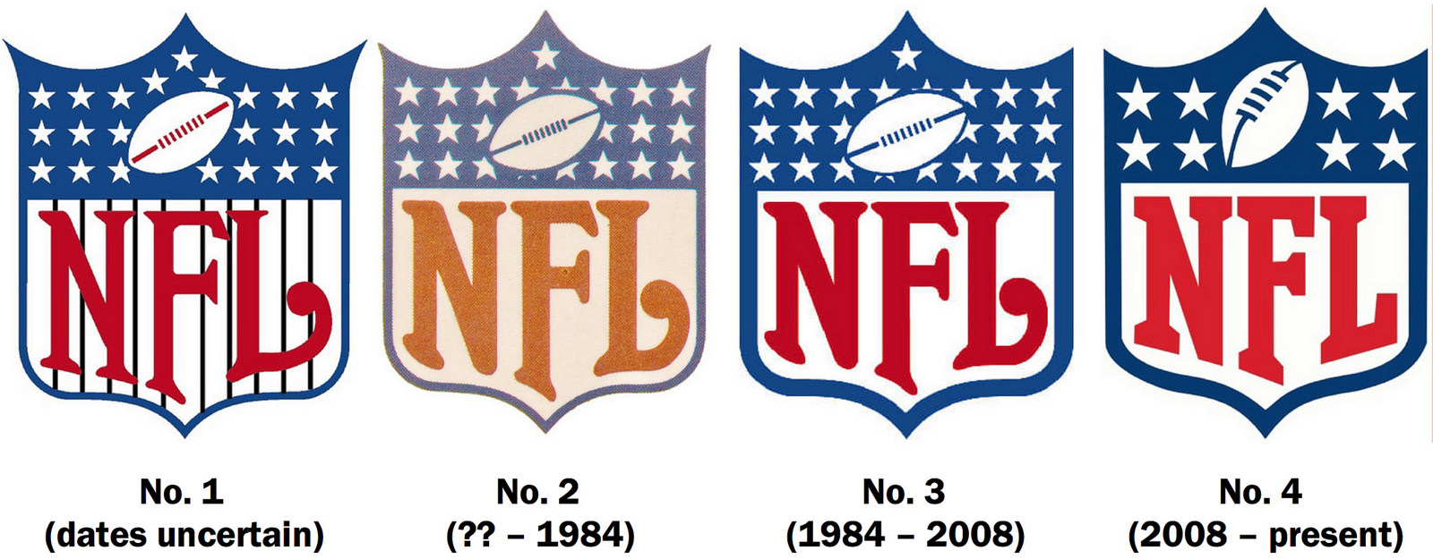 NFL Logo - The NFL Logo's Missing Link | Uni Watch