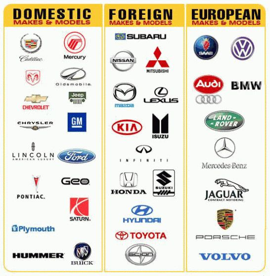 Foreign Car Brands >> Foreign Car Manufacturers Logo Logodix