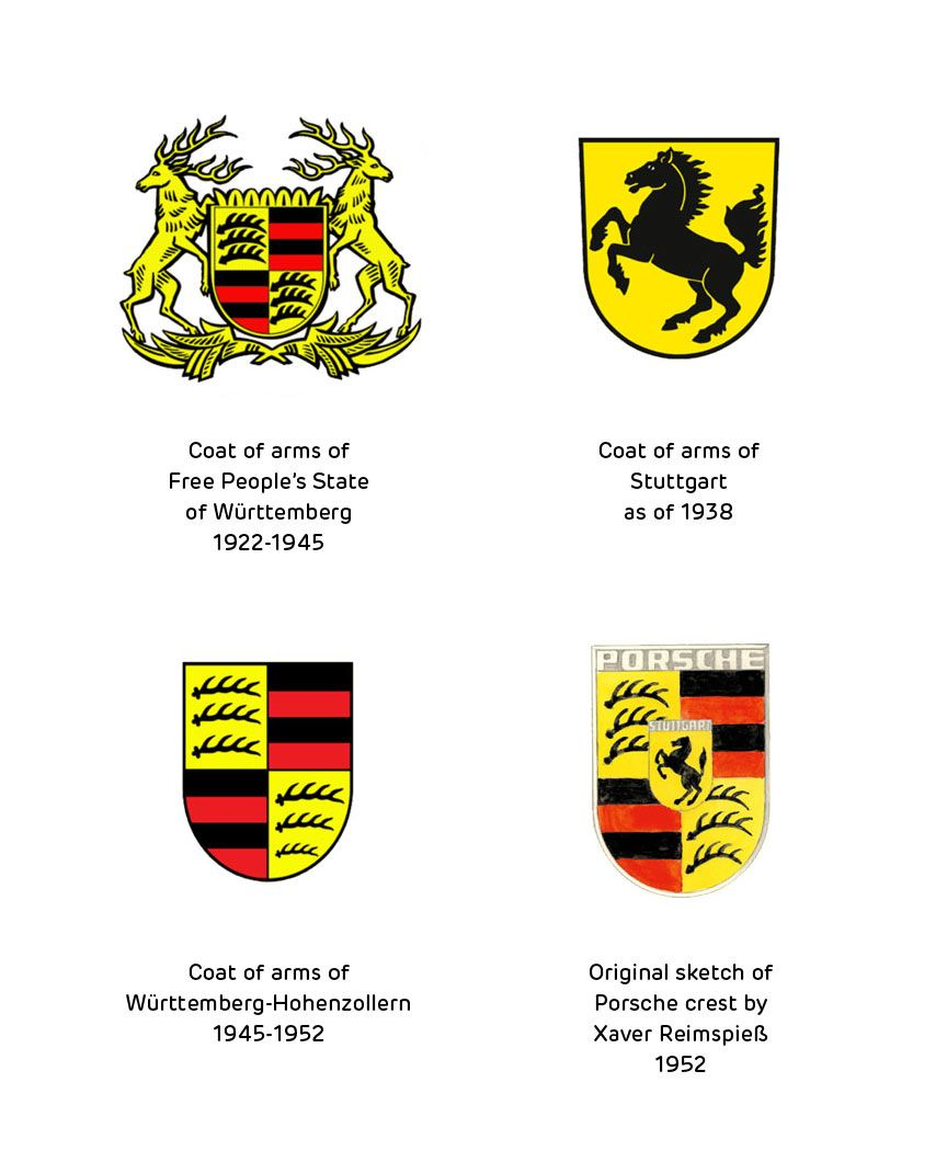 Porsche Logo - Origins and making of the Porsche crest | Logo Design Love