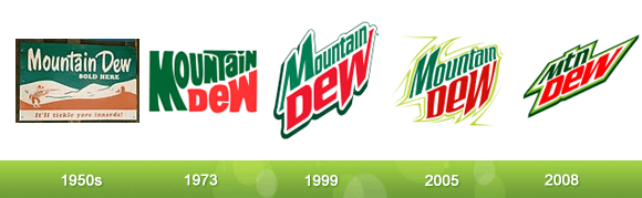 Mountain Dew Logo - Mtn Dew Logo History | Mountain Dew was originally invented as ...