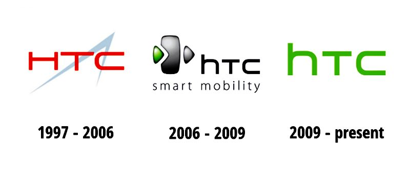 HTC Logo - HTC Logo, HTC Symbol Meaning, History and Evolution