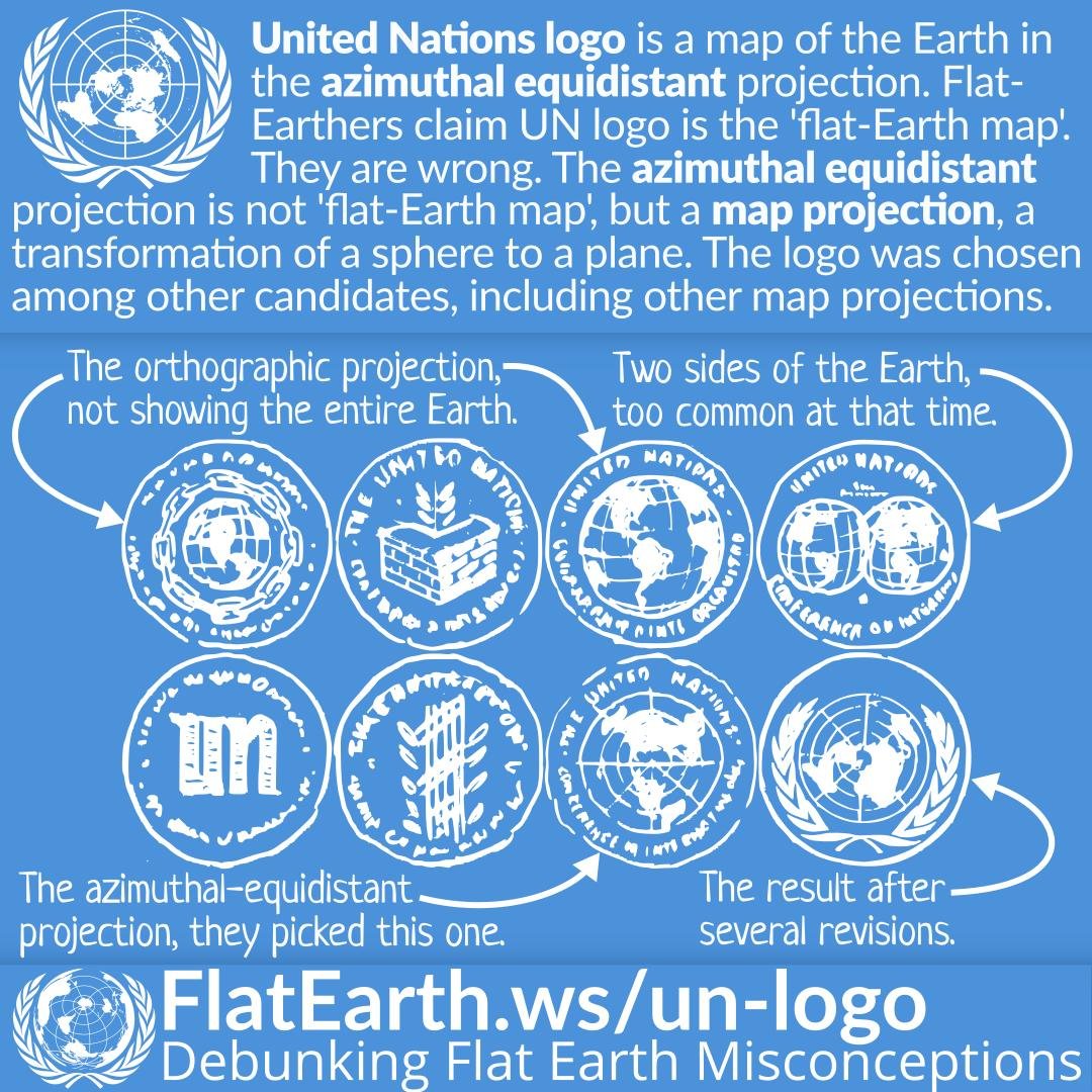 United Nations Logo - United Nations Logo Conspiracy Theory – FlatEarth.ws