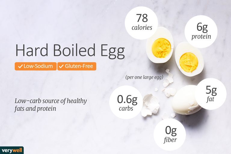 Boiled Egg Nutrition Facts Nutritionwalls