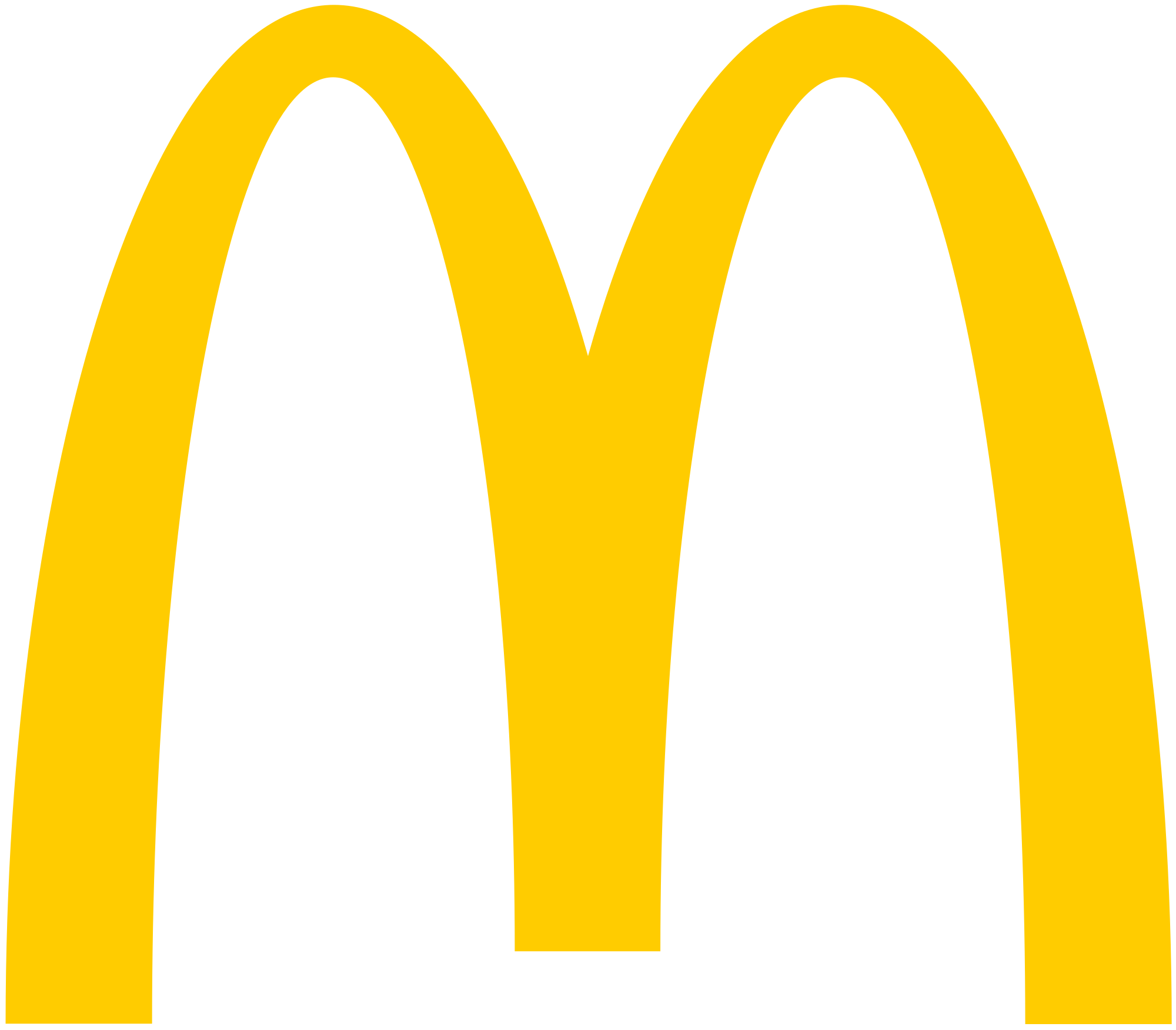 McDonald's Logo - File:McDonald's Golden Arches.svg - Wikimedia Commons