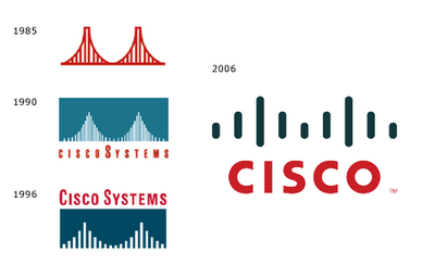Cisco Logo - Logo Addiction
