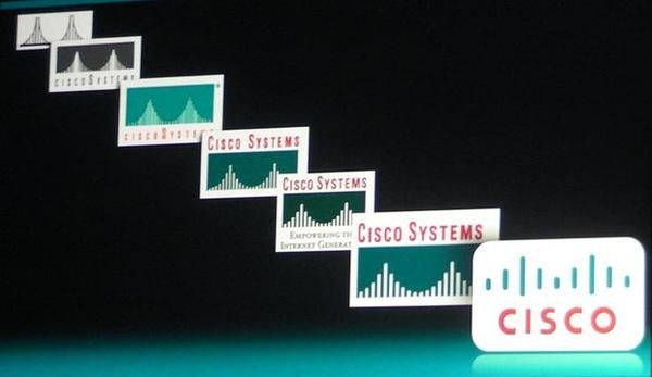 Cisco Logo - Better Buy: Cisco Systems, Inc. or IBM? -- The Motley Fool