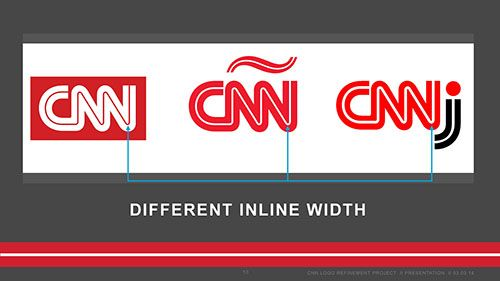 CNN Logo - CNN Customizes New Company-Wide Font | Promax Brief