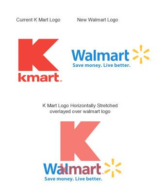 Kmart Logo - kmart vs new walmart logo | I just thought it was interested… | Flickr