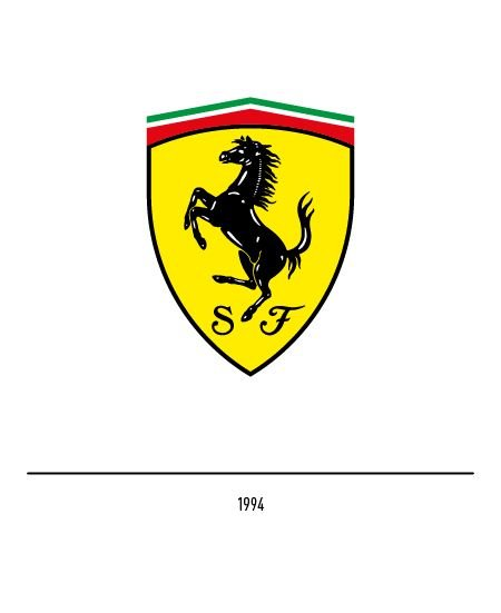 Ferrari Logo - The Ferrari logo - History and evolution