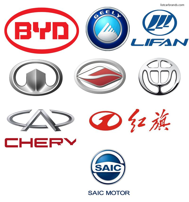 Chinese Car Brands Logo - Chinese Car Brands | World Cars Brands