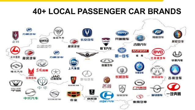 Chinese Car Brands Logo - China Car Brands – Trend Wallpapers