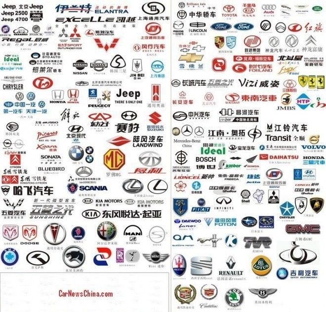 Chinese Car Brands Logo - China Passenger Car Sales up 14.9% in November - CarNewsChina.com