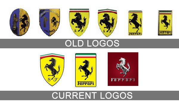 Ferrari Logo - Ferrari Logo Meaning and History, latest models | World Cars Brands