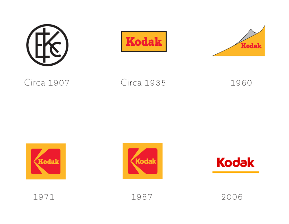Kodak Logo - Brand New: New Logo and Identity for Kodak by Work-Order