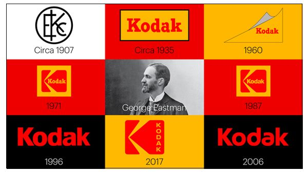 Kodak Logo - Updated Kodak Logo Honors Imaging Heritage and Continuing Innovation