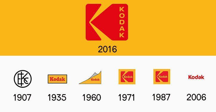Kodak Logo - It's Nice That on Twitter: