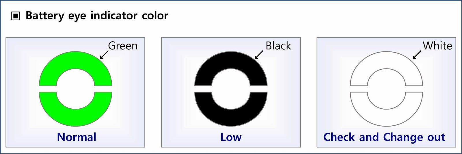 Black and Green Eye Logo - GMDSS(Global Maritime Distress and Safety System): □ Battery eye ...