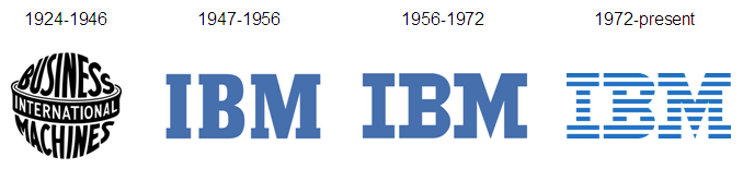 IBM Logo - IBM Logo Design History and Evolution