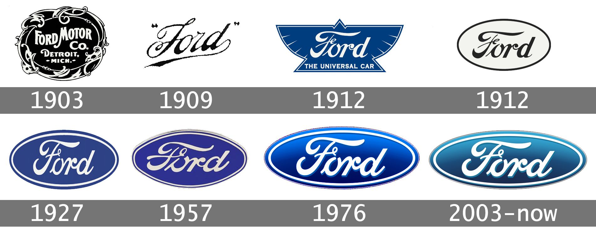 Ford Logo - Ford Logo, Ford Symbol, Meaning, History and Evolution